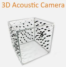3D Acoustic Camera Image