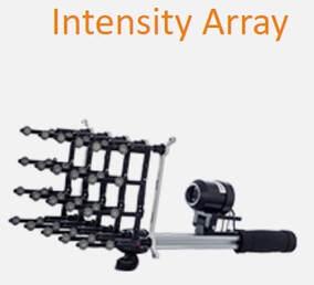 Intensity Array Image